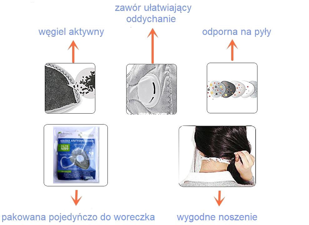 http://www.luksell.pl/obrazki/image/maska-23pop.png